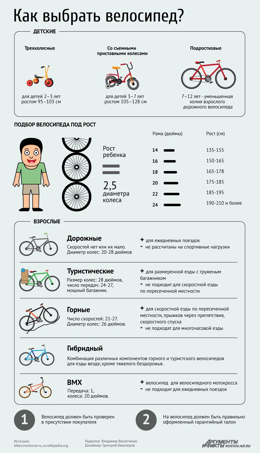 Как выбрать скоростной велосипед по росту