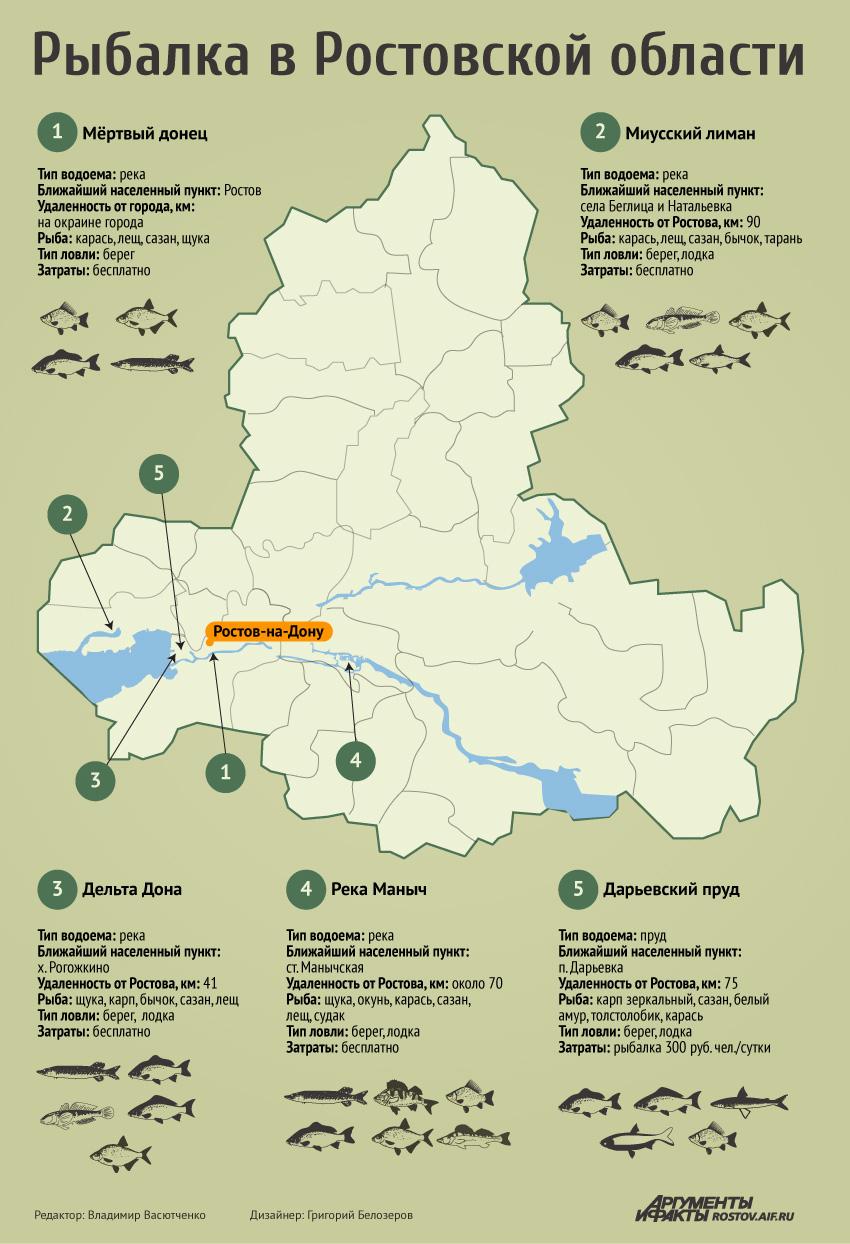 запрещенные места ловли рыбы в ростовской области